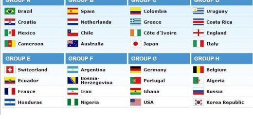 WC2014_groups